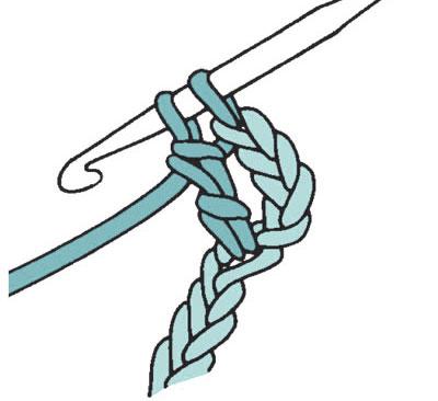Triple  Crochet Figure 6